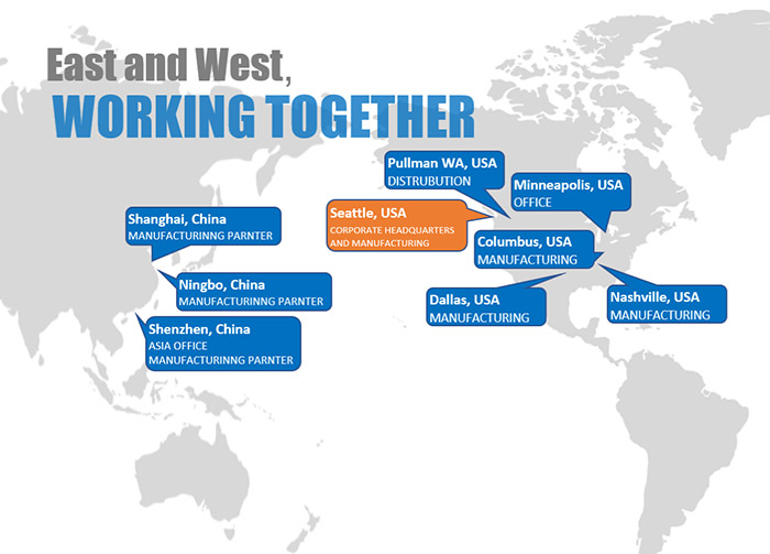 East and West, Working Together